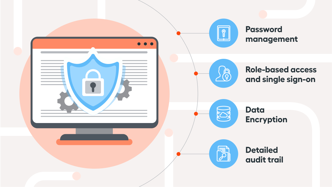 importance of automation data security
