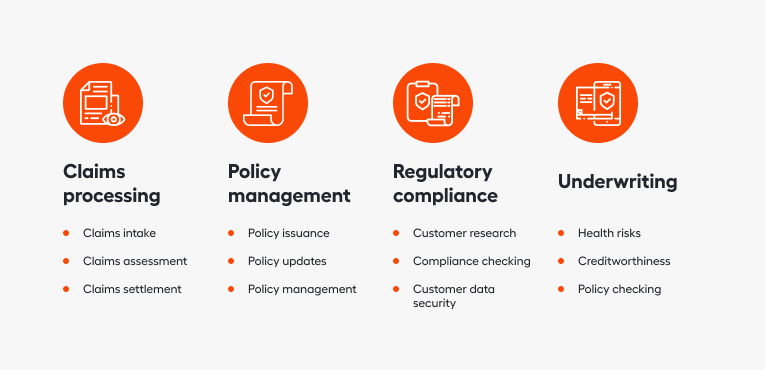 Best use cases for automation in the insurance industry