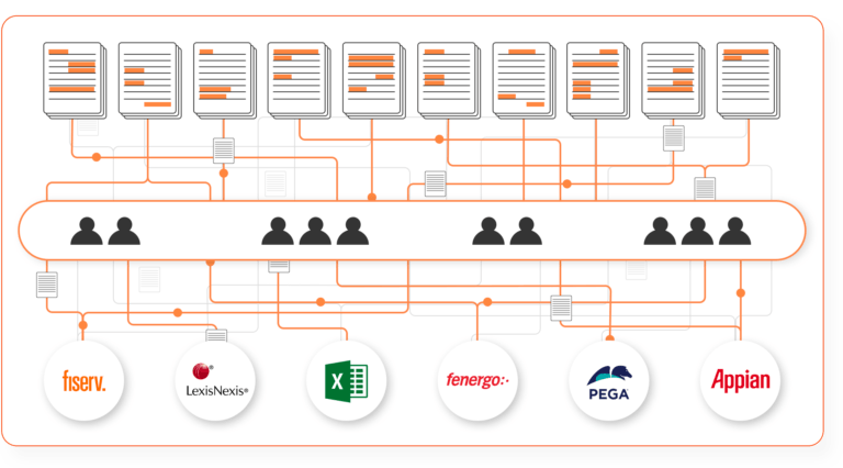 aml automation in WorkFusion